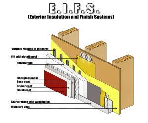 Superior EIFS Exterior Installation in Kirkland